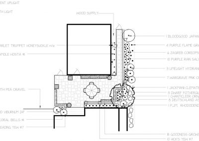 Courtyard Design landscape planner drafting architecture